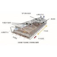 污泥干化处理热源的选择