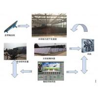 太阳能热泵技术污泥干化处理系统设备