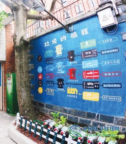 """看上海试点""""专业户""""如何搞定垃圾分类"""