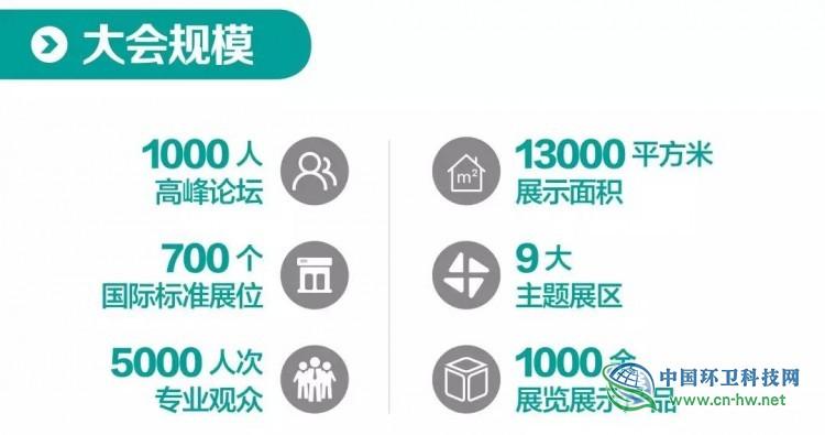 【XI'AN】2019中国(西安)第三届环卫博览会日程抢先看!!!