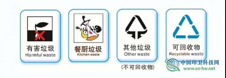 《黔南州全面推进生活垃圾分类的实施方案》发布