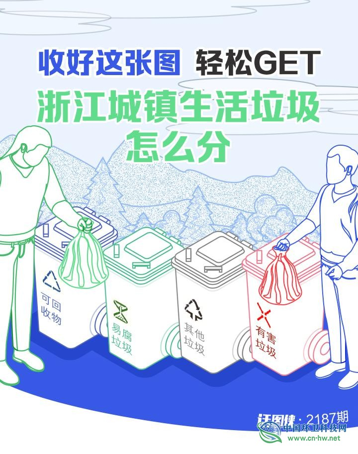 """城镇生活垃圾分类""""浙江标准""""发布 """"四分法""""了解一下"""