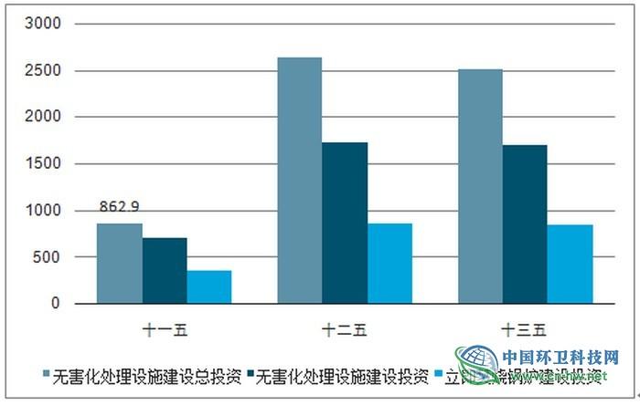 2019年上半年中国垃圾焚烧行业发展现状分析
