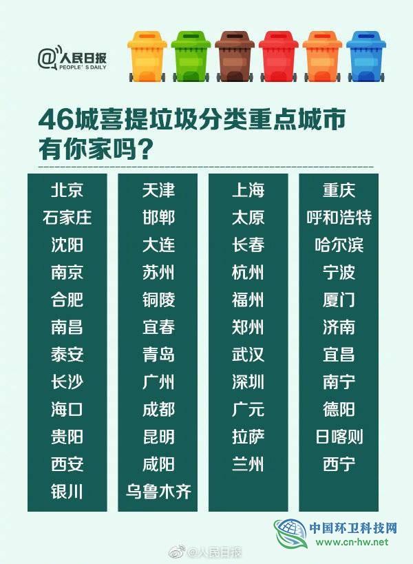 图解|46座垃圾分类重点城市及新版分类标志标准