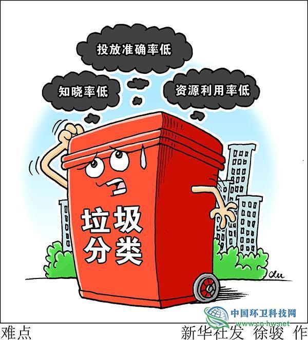 新华社:3方面协同是解决垃圾分类难题的关键路径