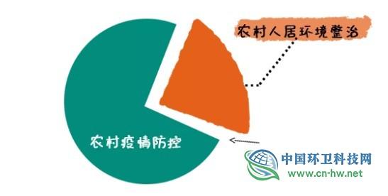 广东加强农村人居环境整治,助力疫情防控阻击战