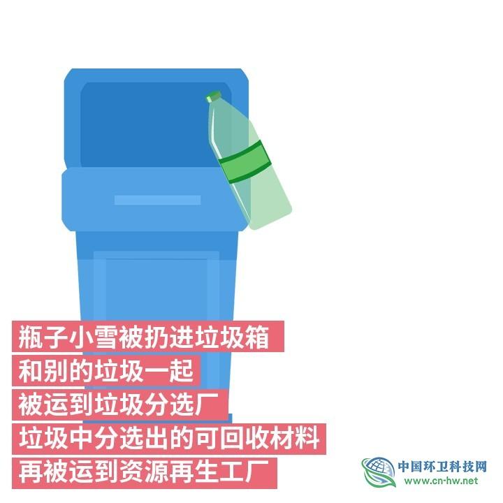 你还在把饮料瓶扔进可回收垃圾桶吗?