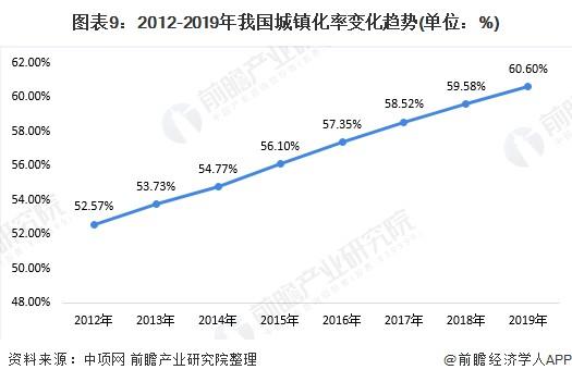 2020餐厨垃圾处理项目数量增势迅猛、市场下沉趋势渐显!