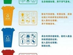 """强制垃圾分类开启,北京跨出夯实的""""三大步"""""""