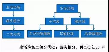 熊孟清:推行垃圾分类如何因地制宜?