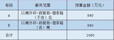 1680万!菏泽城乡环卫一体化保洁服务项目公开招标