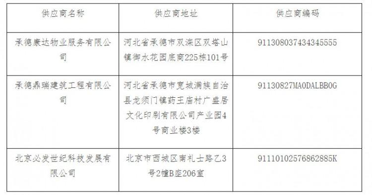 城乡环卫一体化项目运营服务部分公开招标中标公告