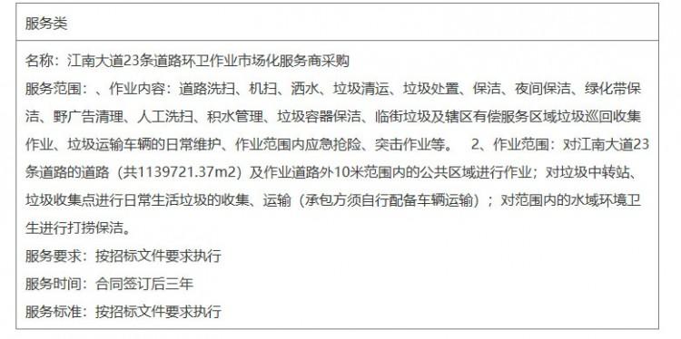 江南大道23条道路环卫作业市场化服务商采购中标结果公告