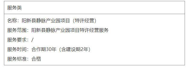 阳新县静脉产业园项目(特许经营)(第二次)中标结果公告
