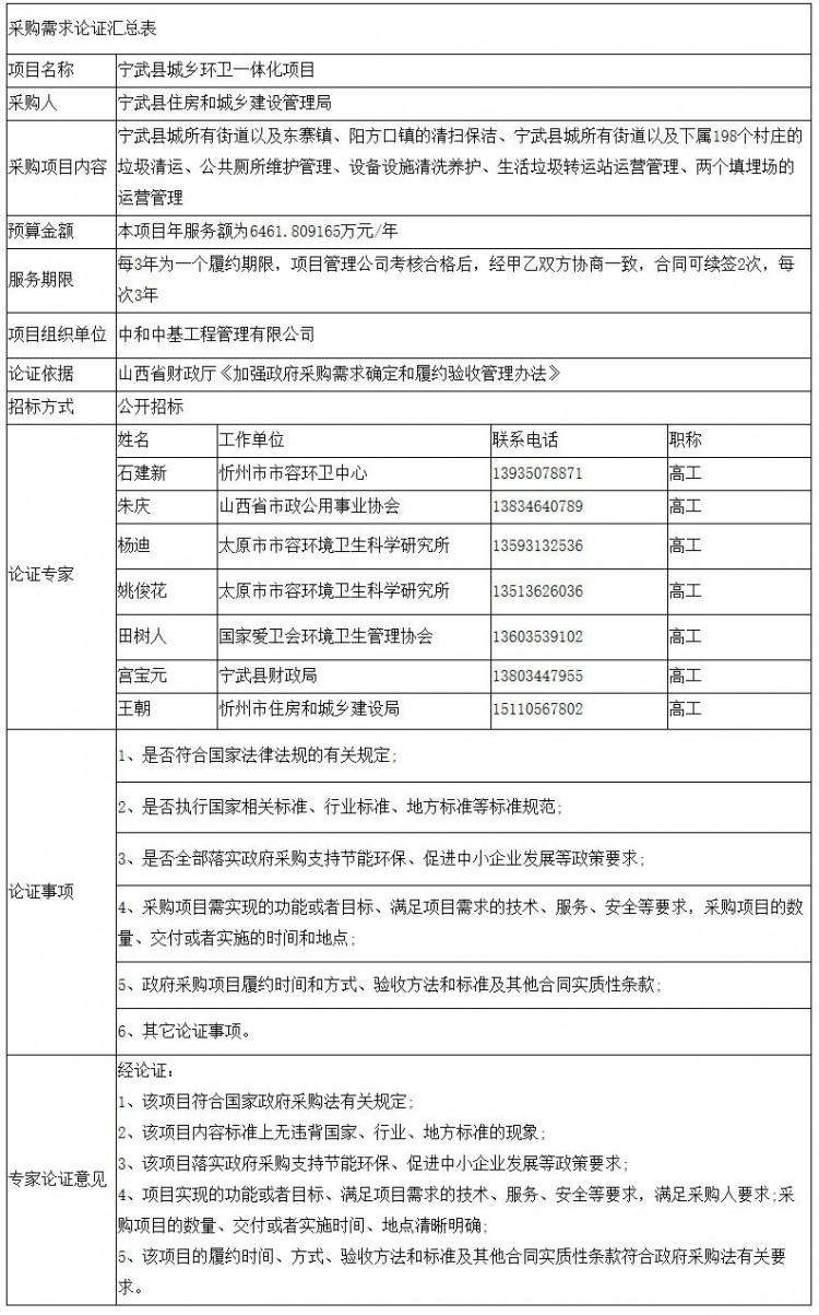 宁武县城乡环卫一体化项目需求评审公告