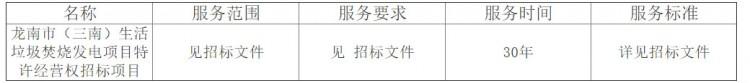 龙南市(三南)生活垃圾焚烧发电项目特许经营权招标项目