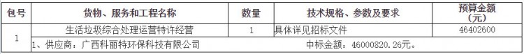西乌珠穆沁旗生活垃圾综合处理运营特许经营项目中标(成交)公告