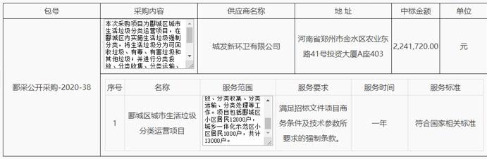 漯河市郾城区环境卫生服务中心郾城区城市生活垃圾分类运营项目-中标公告