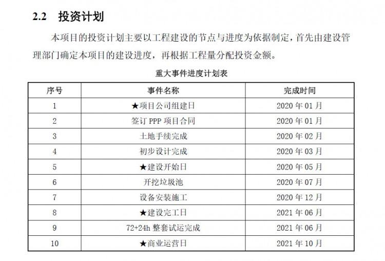 总投资约11亿!南京市江北垃圾焚烧厂(二期)预计明年10月正式运营