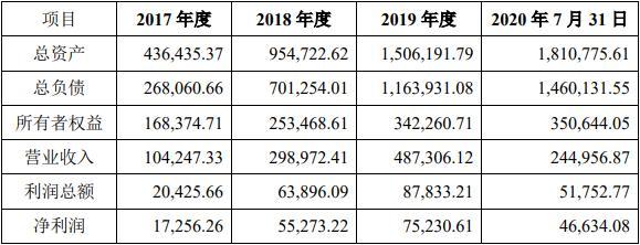 浙江浙能电力股份有限公司关于参与设立专项基金投资康恒环境的公告