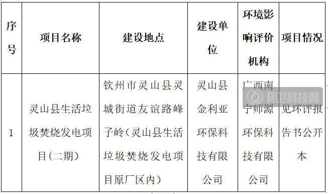 钦州市关于灵山县生活垃圾焚烧发电项目(二期)环境影响报告书受理公示