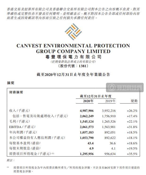 粤丰环保2020年营收42亿元!售电及垃圾处理收入占4成以上