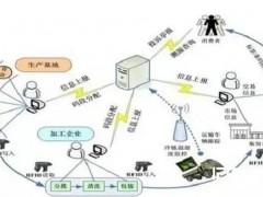 物联网时代,传统环保公司该怎么发展?