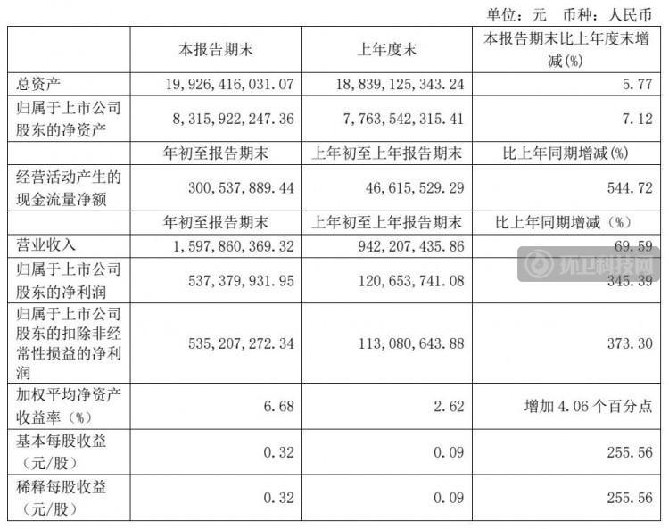 三峰环境:已投运27个垃圾焚烧发电项目