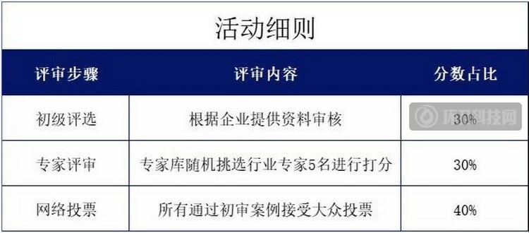 2021年【厕所革命典型案例】持续征集中!